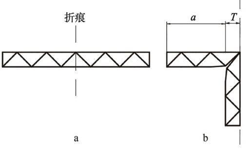 瓦楞紙展示架的尺寸配合設計