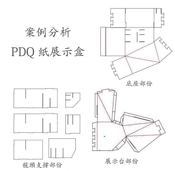 瓦楞紙展示架的基本要素