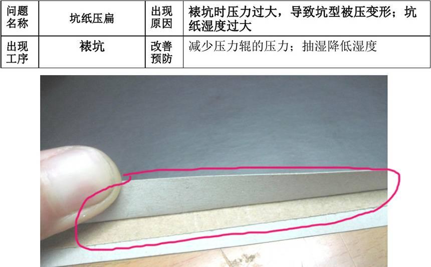 紙展示架裱坑及模切成型,最常見的11大問題